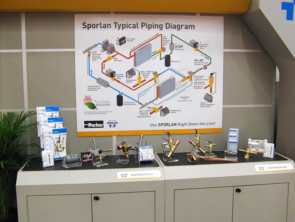 Typical Piping Diagram at Tradeshow
