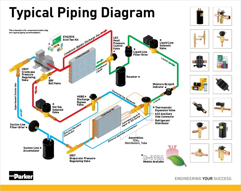 Piping Diagram together with Watch in addition Front Wiring 1 2 Petrol I20 also Manual Engine Zd30 Nissan as well Wiring Diagram For Nordyne Heat And Air Unit. on oil pump wiring diagram